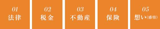 1.法事 2.税金 3.不動産 4.保険 5.想い(感情)